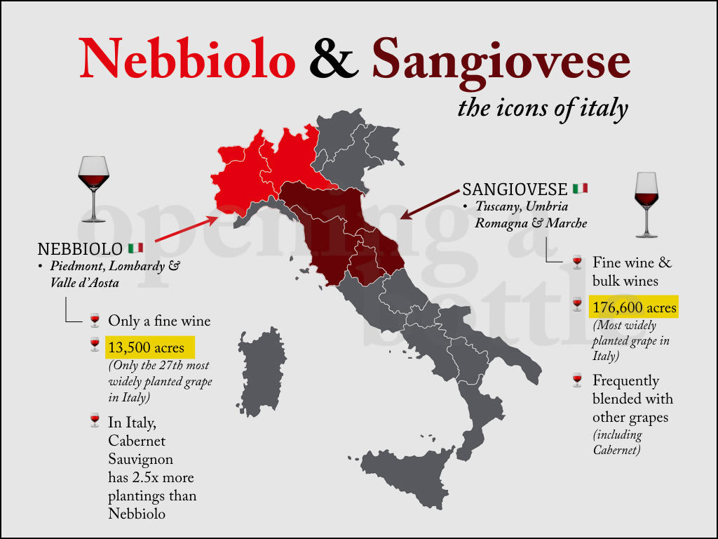 Slide from Nebbiolo virtual tasting by Kevin Day of Opening a Bottle. All rights reserved: ©Kevin Day/Opening a Bottle